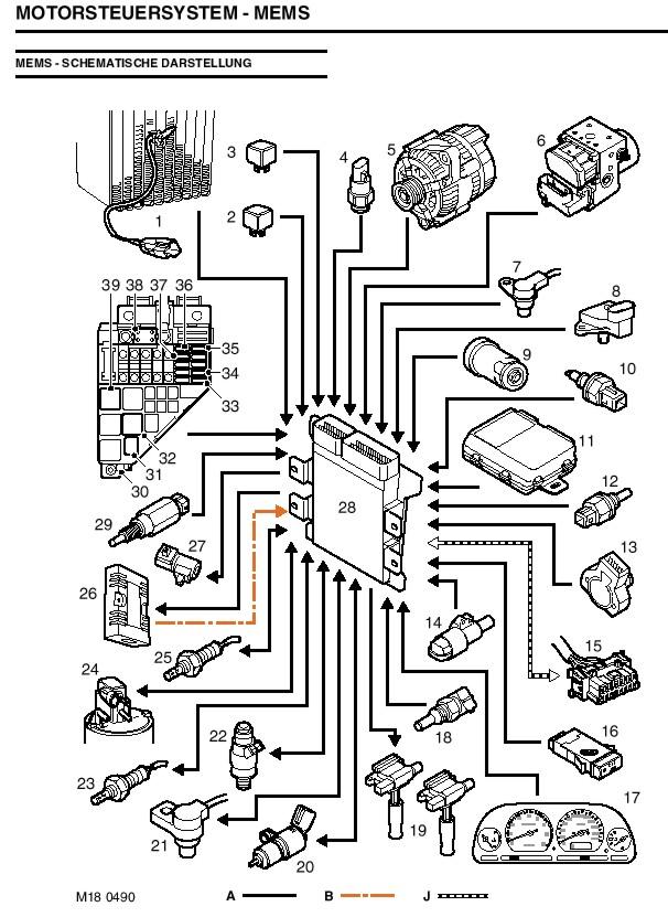 Motorsteuerung MEMS schematische Darstellung – MG-Wiki