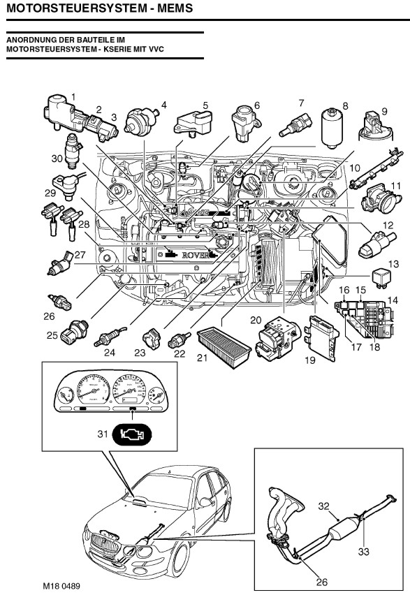 Motorsteuerung MEMS Lage der Bauteile mit VVC – MG-Wiki